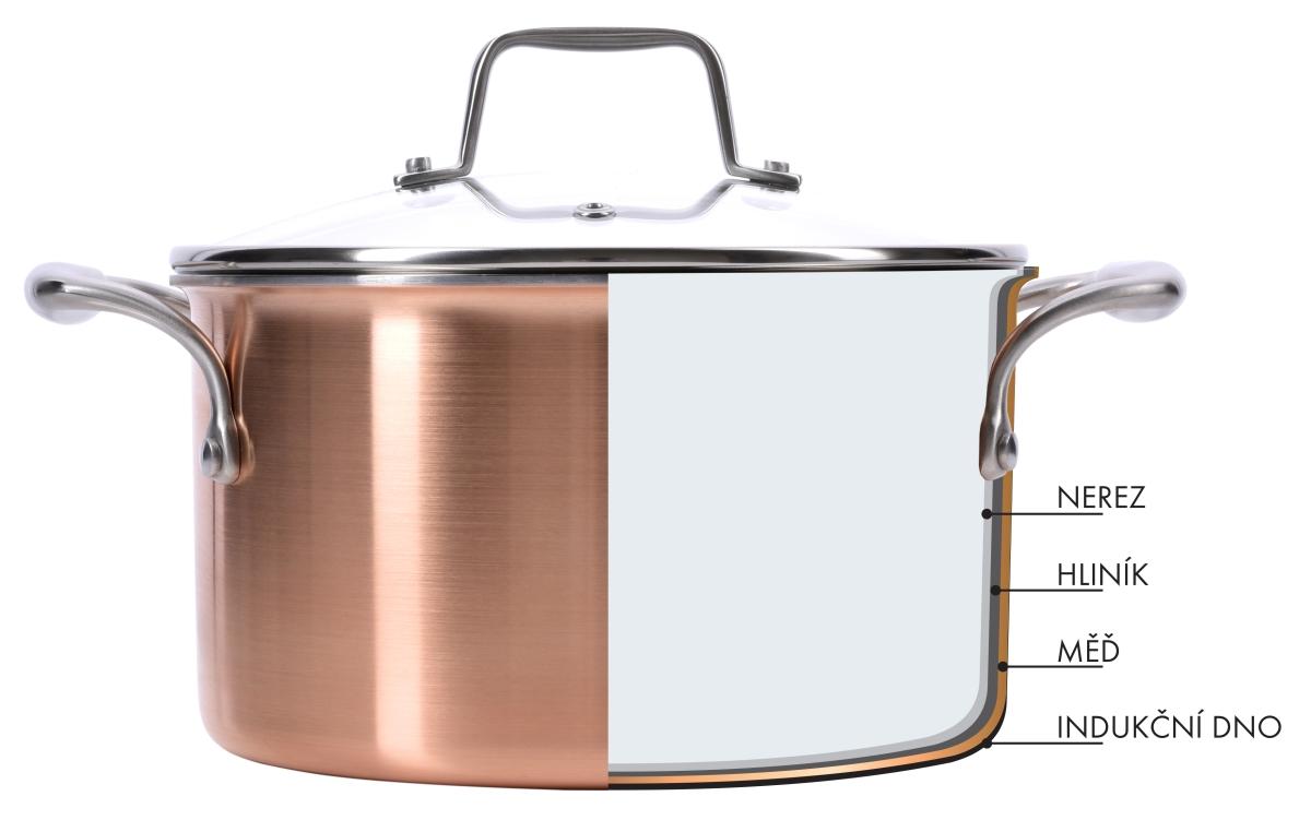 Hrnec s poklicí CUPRUM&STEEL INDUCTION objem 2400 ml