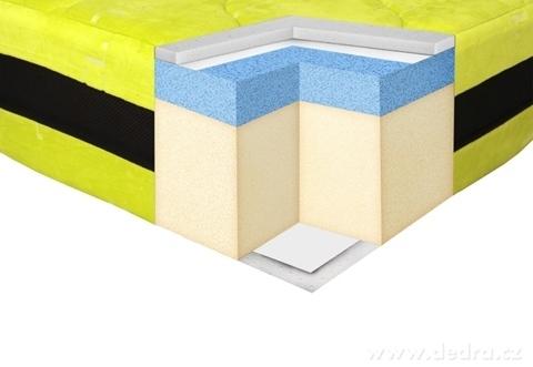 FC16072-ANATOMIXX aktívny zónový matrac z pamäťovej peny 100 x 200 x 21 cm